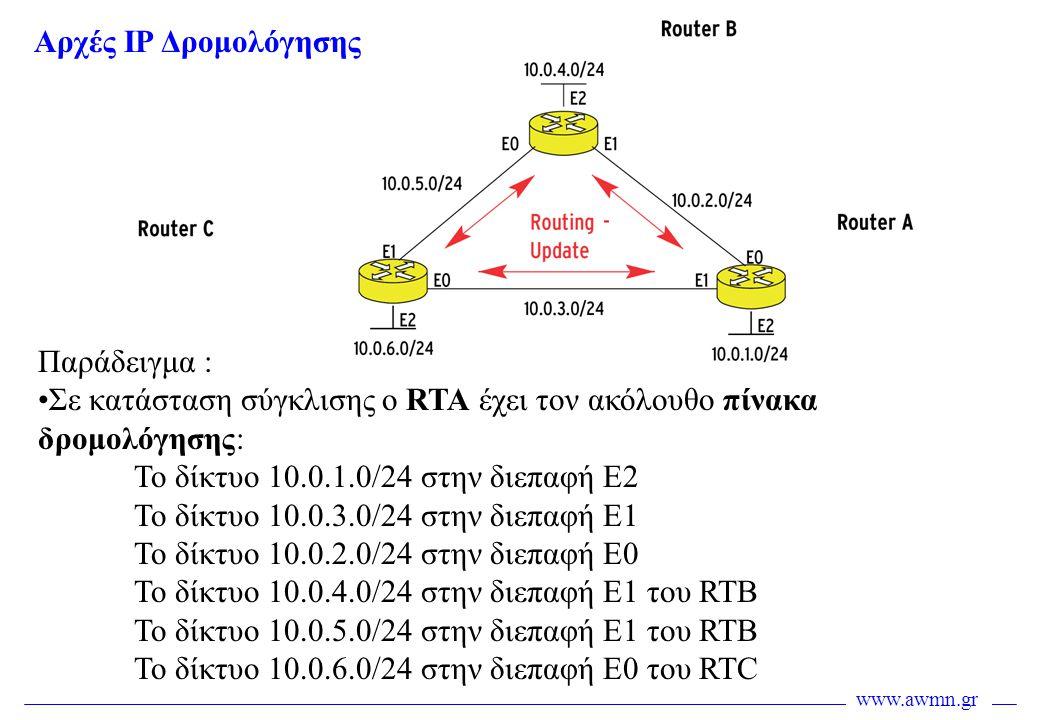 www.awmn.gr Παράδειγμα : •Σε κατάσταση σύγκλισης ο RTA έχει τον ακόλουθο πίνακα δρομολόγησης: Το δίκτυο 10.0.1.0/24 στην διεπαφή Ε2 Το δίκτυο 10.0.3.0