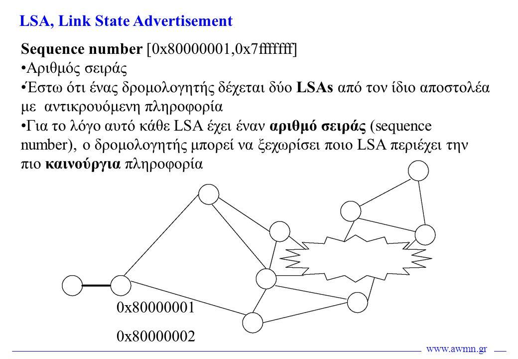 www.awmn.gr Sequence number [0x80000001,0x7fffffff] •Αριθμός σειράς •Έστω ότι ένας δρομολογητής δέχεται δύο LSAs από τον ίδιο αποστολέα με αντικρουόμε