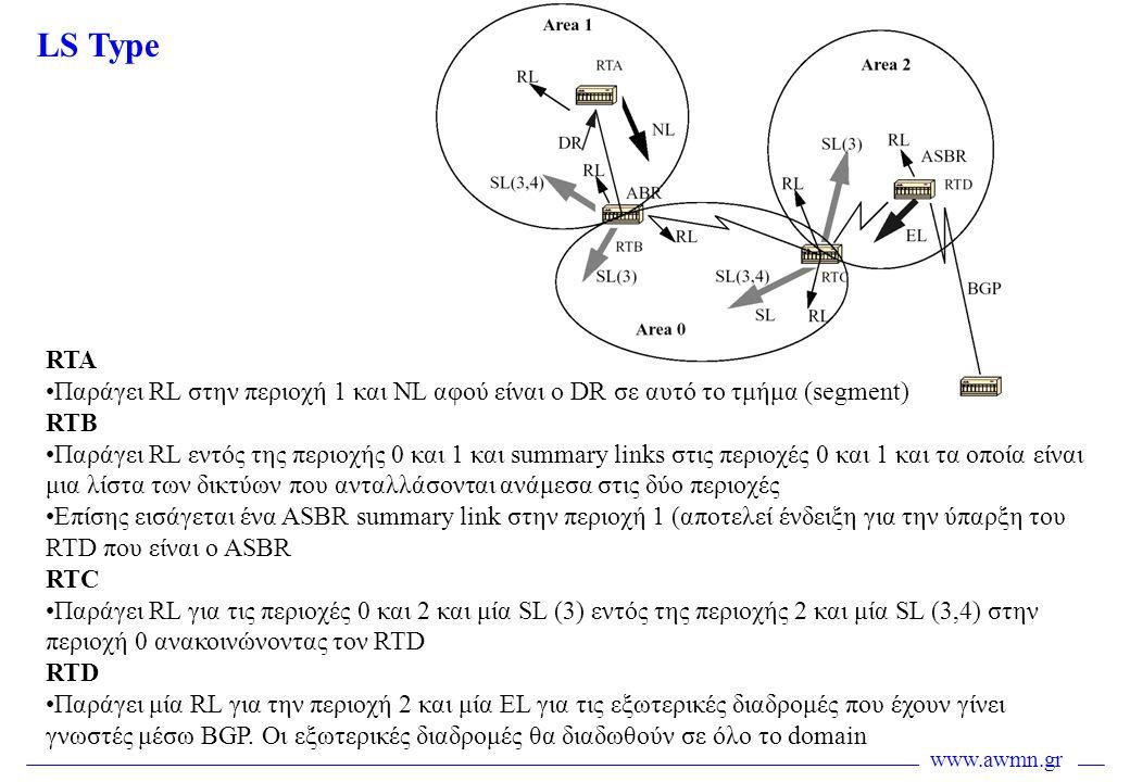 www.awmn.gr RTA •Παράγει RL στην περιοχή 1 και NL αφού είναι ο DR σε αυτό το τμήμα (segment) RTB •Παράγει RL εντός της περιοχής 0 και 1 και summary li