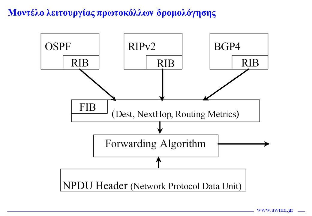 www.awmn.gr Μοντέλο λειτουργίας πρωτοκόλλων δρομολόγησης