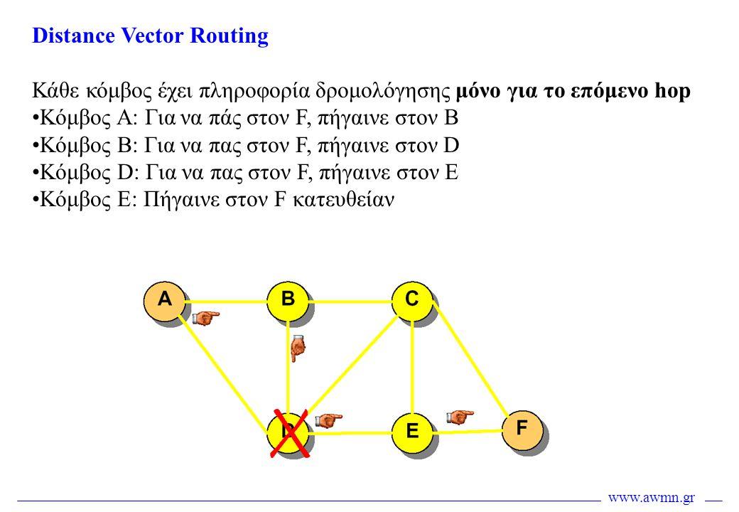 www.awmn.gr Distance Vector Routing Κάθε κόμβος έχει πληροφορία δρομολόγησης μόνο για το επόμενο hop •Κόμβος Α: Για να πάς στον F, πήγαινε στον Β •Κόμ