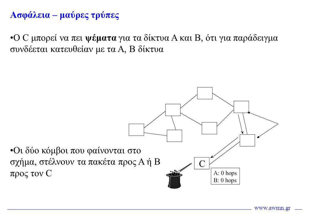 www.awmn.gr Ασφάλεια – μαύρες τρύπες •Ο C μπορεί να πει ψέματα για τα δίκτυα A και B, ότι για παράδειγμα συνδέεται κατευθείαν με τα A, B δίκτυα •Οι δύ