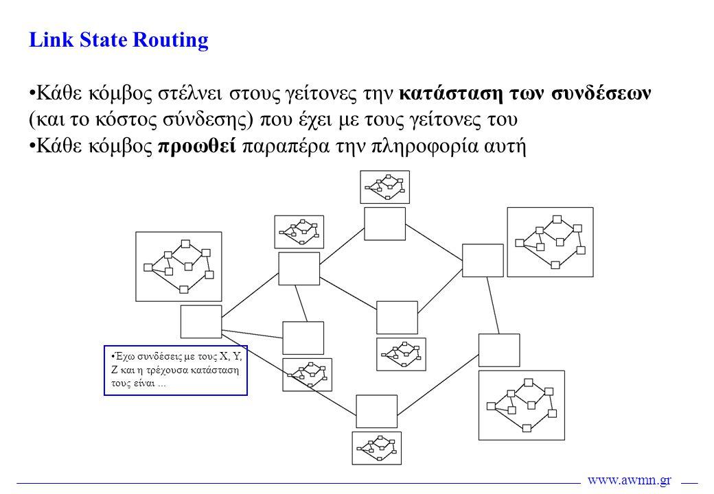 www.awmn.gr Link State Routing •Κάθε κόμβος στέλνει στους γείτονες την κατάσταση των συνδέσεων (και το κόστος σύνδεσης) που έχει με τους γείτονες του