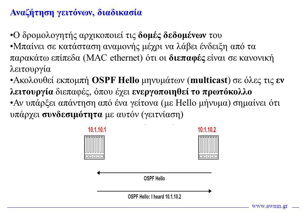 www.awmn.gr Αναζήτηση γειτόνων, διαδικασία •Ο δρομολογητής αρχικοποιεί τις δομές δεδομένων του •Μπαίνει σε κατάσταση αναμονής μέχρι να λάβει ένδειξη α