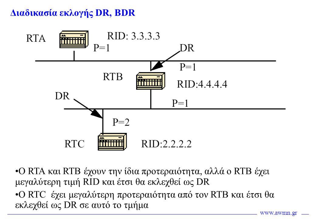 www.awmn.gr Διαδικασία εκλογής DR, BDR •Ο RTA και RTB έχουν την ίδια προτεραιότητα, αλλά ο RTB έχει μεγαλύτερη τιμή RID και έτσι θα εκλεχθεί ως DR •Ο