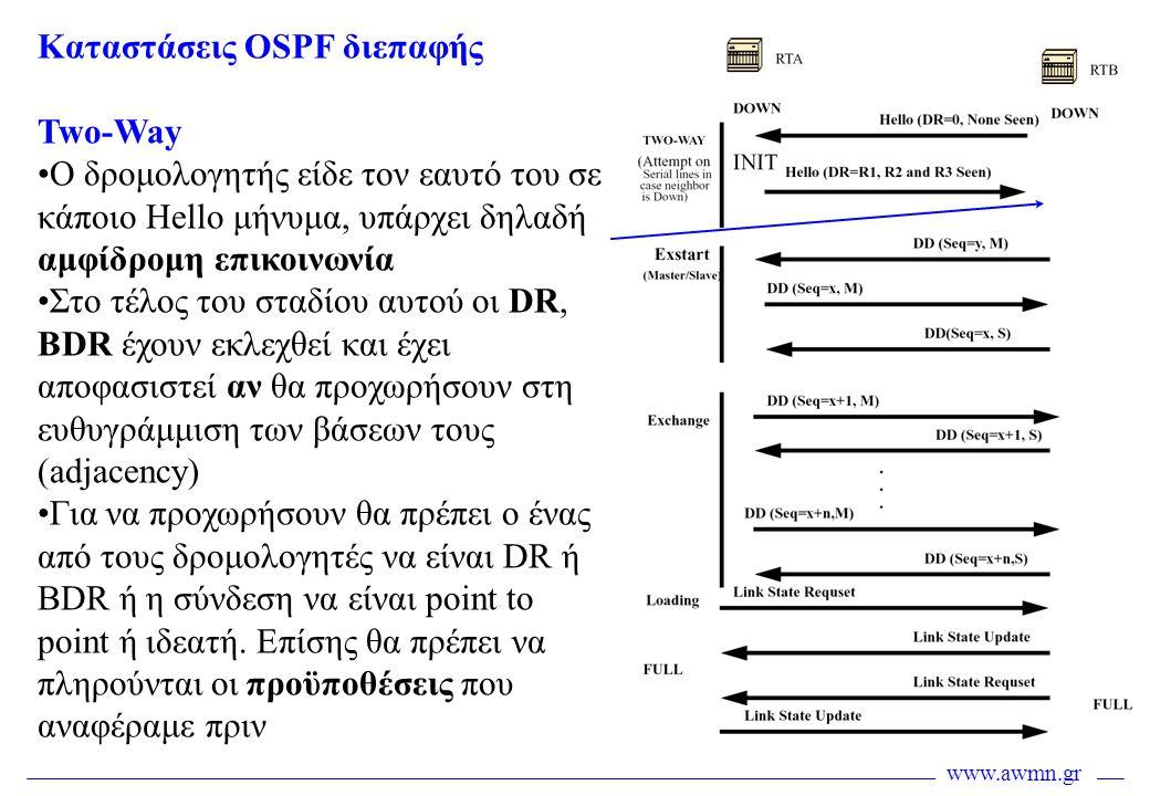 www.awmn.gr Καταστάσεις OSPF διεπαφής Twο-Way •Ο δρομολογητής είδε τον εαυτό του σε κάποιο Hello μήνυμα, υπάρχει δηλαδή αμφίδρομη επικοινωνία •Στο τέλ