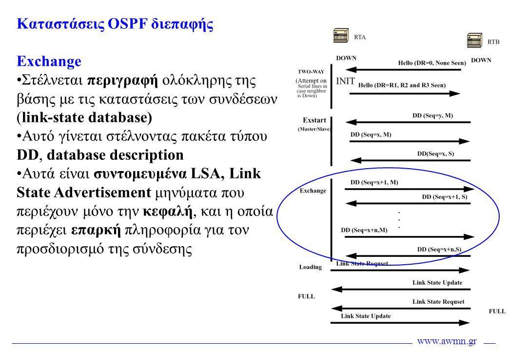 www.awmn.gr Καταστάσεις OSPF διεπαφής Exchange •Στέλνεται περιγραφή ολόκληρης της βάσης με τις καταστάσεις των συνδέσεων (link-state database) •Αυτό γ