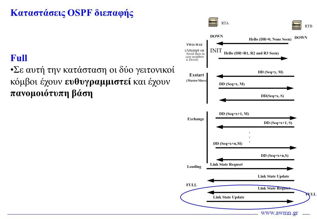 www.awmn.gr Full •Σε αυτή την κατάσταση οι δύο γειτονικοί κόμβοι έχουν ευθυγραμμιστεί και έχουν πανομοιότυπη βάση Καταστάσεις OSPF διεπαφής