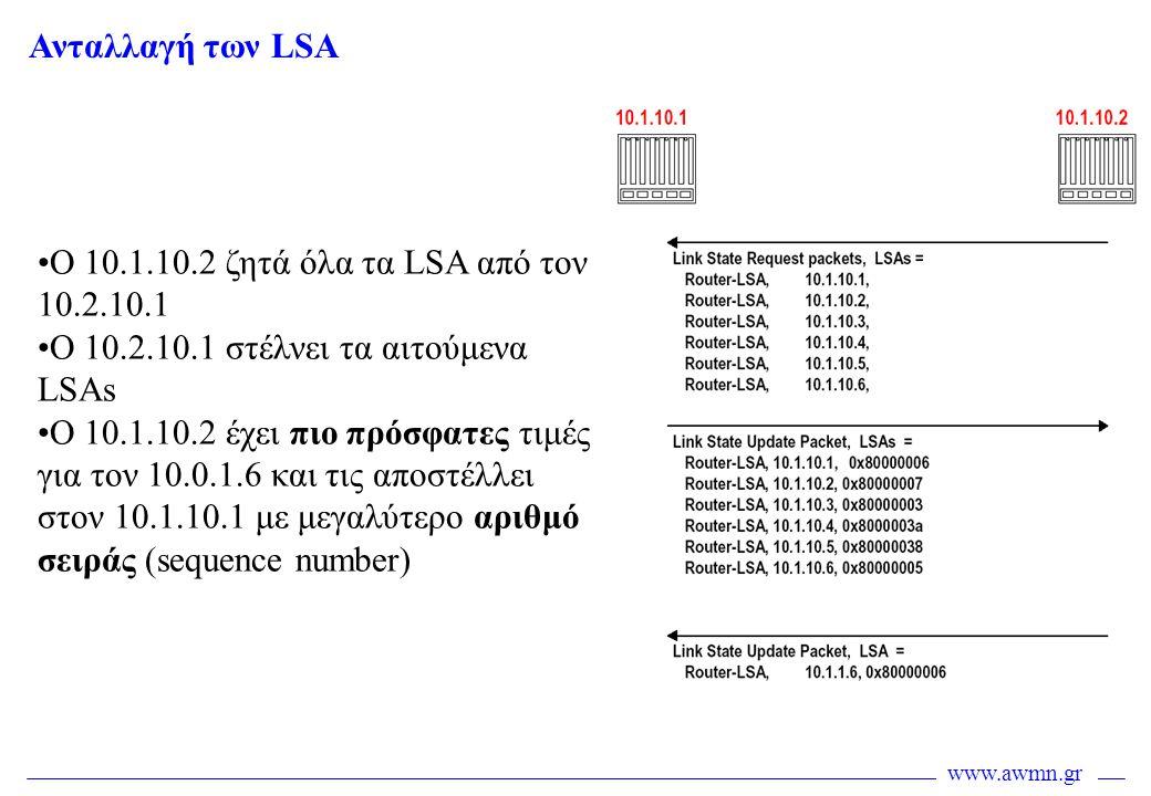 www.awmn.gr Ανταλλαγή των LSA •Ο 10.1.10.2 ζητά όλα τα LSA από τον 10.2.10.1 •Ο 10.2.10.1 στέλνει τα αιτούμενα LSAs •O 10.1.10.2 έχει πιο πρόσφατες τι