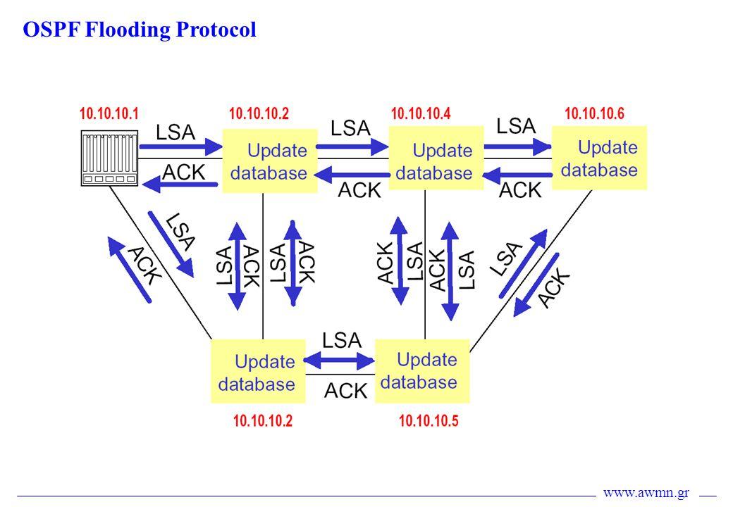 www.awmn.gr OSPF Flooding Protocol