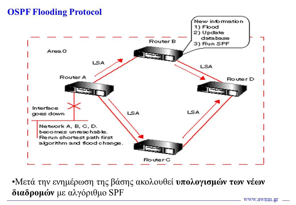 www.awmn.gr OSPF Flooding Protocol •Μετά την ενημέρωση της βάσης ακολουθεί υπολογισμών των νέων διαδρομών με αλγόριθμο SPF