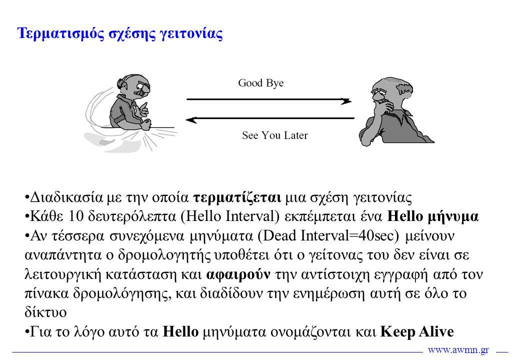 www.awmn.gr Τερματισμός σχέσης γειτονίας •Διαδικασία με την οποία τερματίζεται μια σχέση γειτονίας •Κάθε 10 δευτερόλεπτα (Hello Interval) εκπέμπεται έ