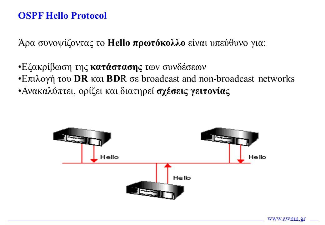www.awmn.gr OSPF Hello Protocol Άρα συνοψίζοντας το Hello πρωτόκολλο είναι υπεύθυνο για: •Εξακρίβωση της κατάστασης των συνδέσεων •Επιλογή του DR και