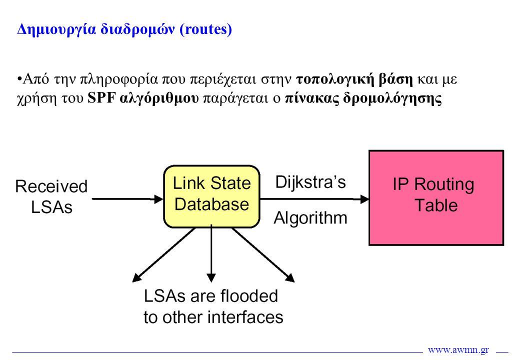 www.awmn.gr •Από την πληροφορία που περιέχεται στην τοπολογική βάση και με χρήση του SPF αλγόριθμου παράγεται ο πίνακας δρομολόγησης Δημιουργία διαδρο