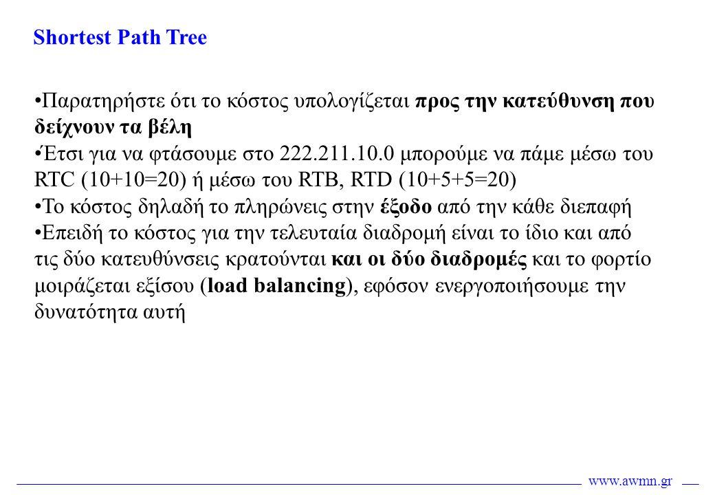 www.awmn.gr Shortest Path Tree •Παρατηρήστε ότι το κόστος υπολογίζεται προς την κατεύθυνση που δείχνουν τα βέλη •Έτσι για να φτάσουμε στο 222.211.10.0