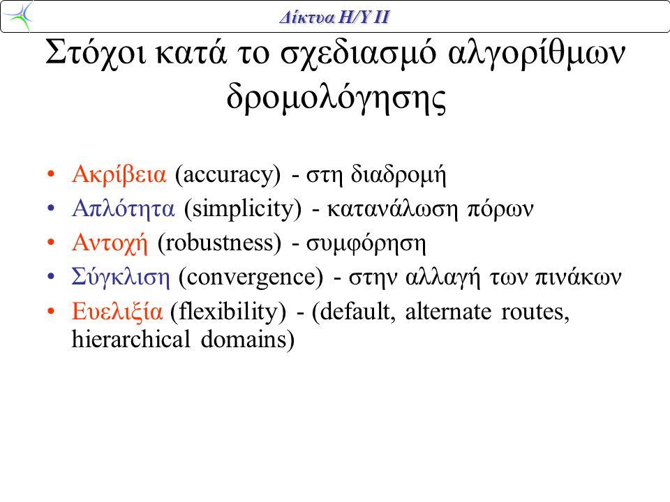 Δίκτυα Η/Υ ΙΙ Στόχοι κατά το σχεδιασμό αλγορίθμων δρομολόγησης •Ακρίβεια (accuracy) - στη διαδρομή •Απλότητα (simplicity) - κατανάλωση πόρων •Αντοχή (robustness) - συμφόρηση •Σύγκλιση (convergence) - στην αλλαγή των πινάκων •Ευελιξία (flexibility) - (default, alternate routes, hierarchical domains)