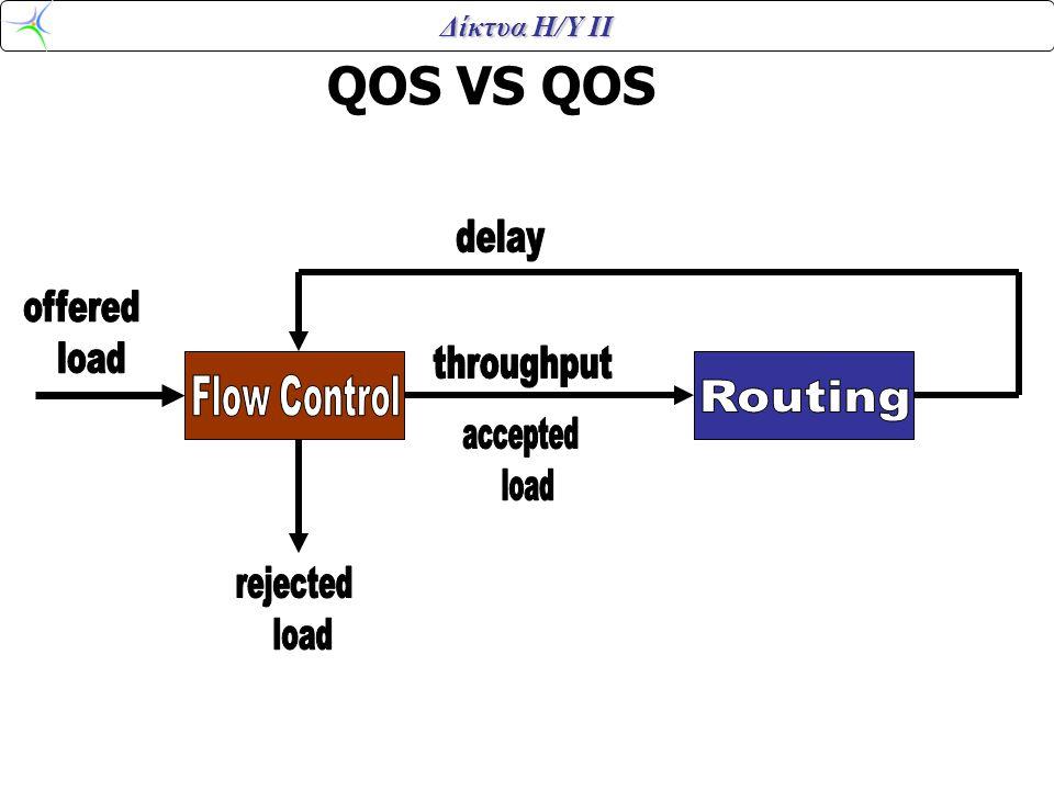 Δίκτυα Η/Υ ΙΙ QOS VS QOS