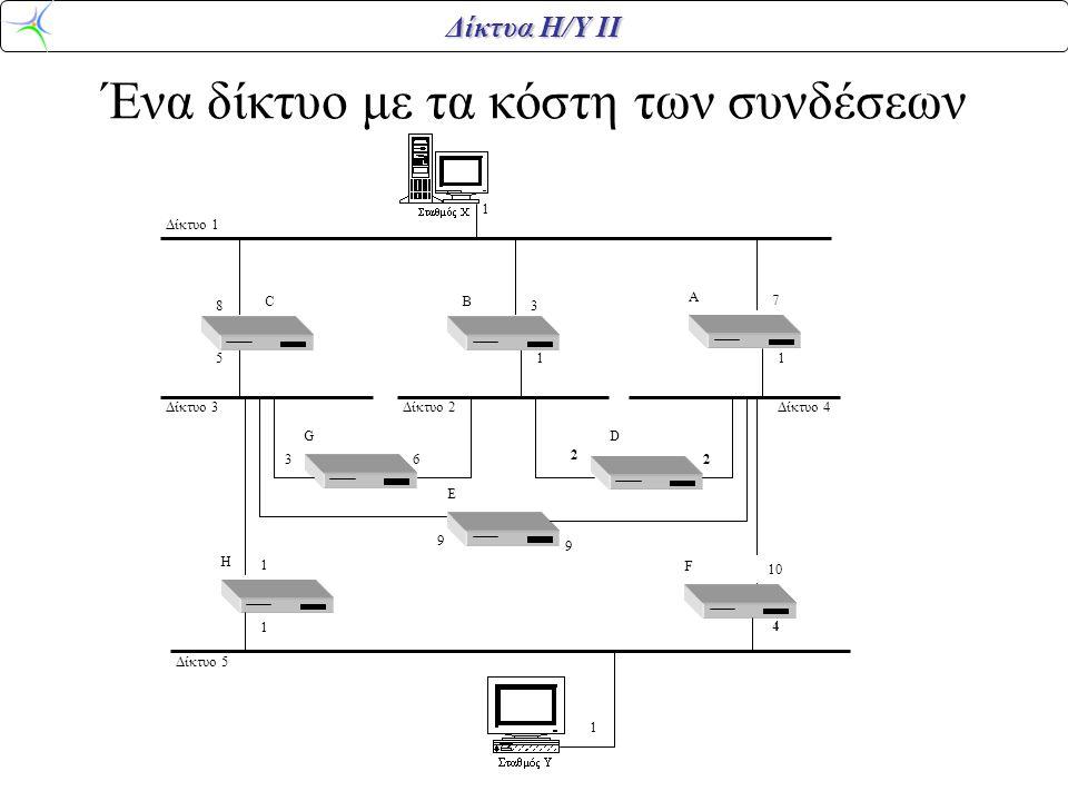 Δίκτυα Η/Υ ΙΙ Ένα δίκτυο με τα κόστη των συνδέσεων 5 8 7 3 63 9 9 10 1 2 2 4 1 11 1 Δίκτυο 4Δίκτυο 3Δίκτυο 2 Δίκτυο 1 E Β D C Δίκτυο 5 Α G F H 1