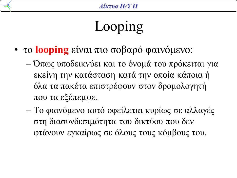 Δίκτυα Η/Υ ΙΙ Looping •το looping είναι πιο σοβαρό φαινόμενο: –Όπως υποδεικνύει και το όνομά του πρόκειται για εκείνη την κατάσταση κατά την οποία κάποια ή όλα τα πακέτα επιστρέφουν στον δρομολογητή που τα εξέπεμψε.