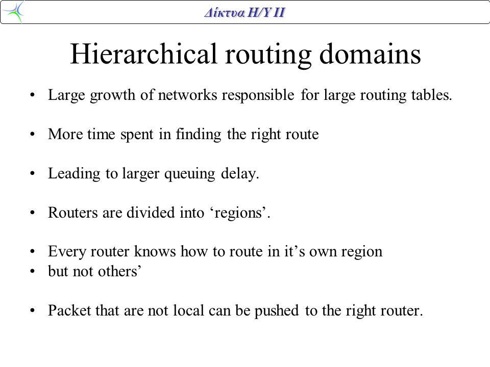 Δίκτυα Η/Υ ΙΙ Hierarchical routing domains •Large growth of networks responsible for large routing tables.