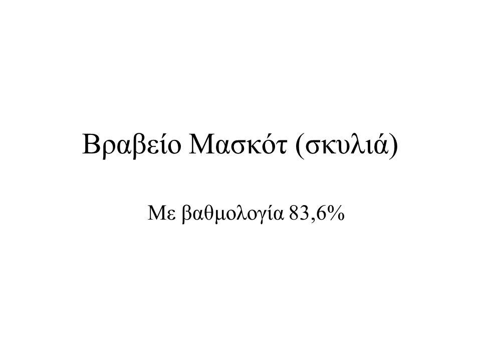 Βραβείο Μασκότ (σκυλιά) Με βαθμολογία 83,6%