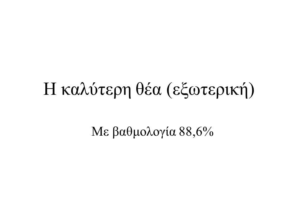 Η καλύτερη θέα (εξωτερική) Με βαθμολογία 88,6%