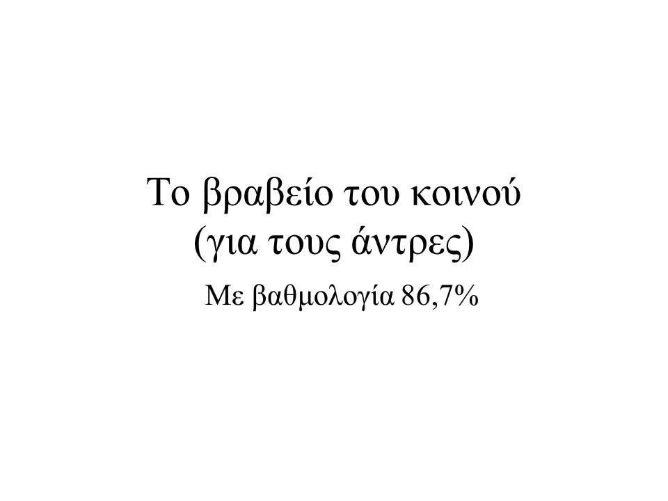 Το βραβείο του κοινού (για τους άντρες) Με βαθμολογία 86,7%