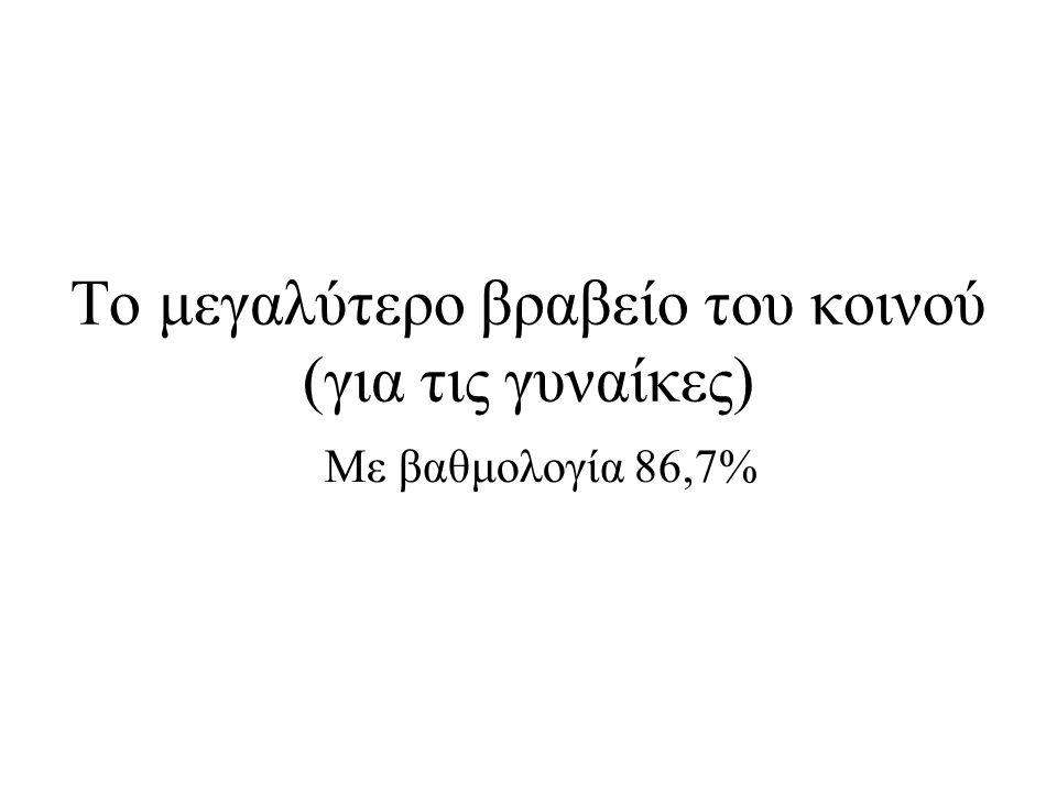 Το μεγαλύτερο βραβείο του κοινού (για τις γυναίκες) Με βαθμολογία 86,7%