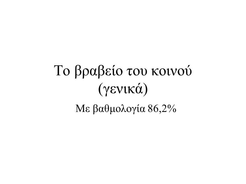 Το βραβείο του κοινού (γενικά) Με βαθμολογία 86,2%