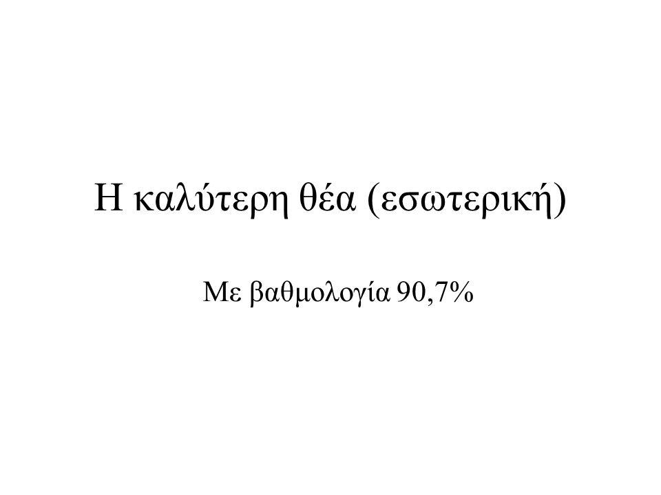 Η καλύτερη θέα (εσωτερική) Με βαθμολογία 90,7%