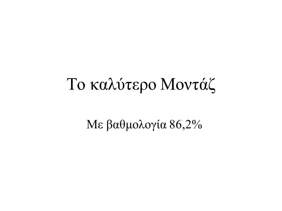 Το καλύτερο Μοντάζ Με βαθμολογία 86,2%