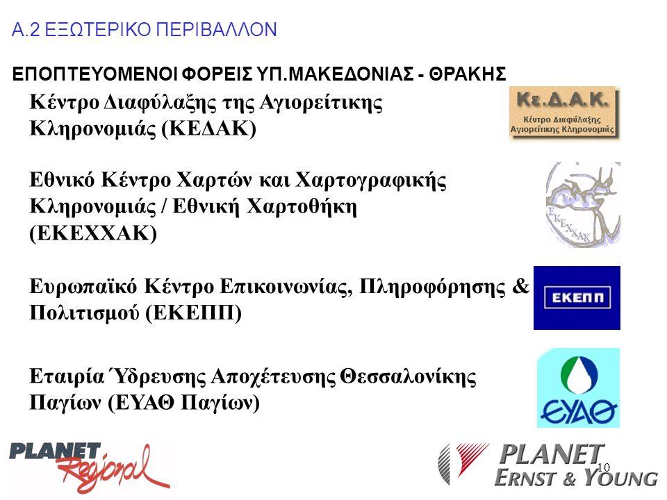 10 Α.2 ΕΞΩΤΕΡΙΚΟ ΠΕΡΙΒΑΛΛΟΝ ΕΠΟΠΤΕΥΟΜΕΝΟΙ ΦΟΡΕΙΣ ΥΠ.ΜΑΚΕΔΟΝΙΑΣ - ΘΡΑΚΗΣ Εταιρία Ύδρευσης Αποχέτευσης Θεσσαλονίκης Παγίων (ΕΥΑΘ Παγίων) Εθνικό Κέντρο Χ