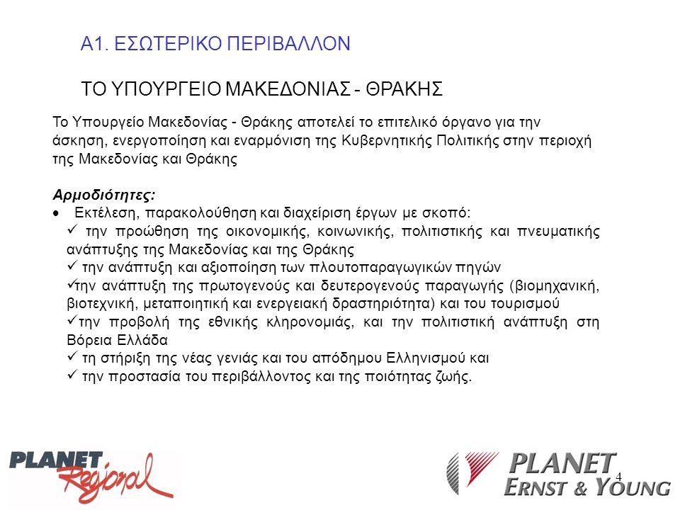 4 Α1. ΕΣΩΤΕΡΙΚΟ ΠΕΡΙΒΑΛΛΟΝ ΤΟ ΥΠΟΥΡΓΕΙΟ ΜΑΚΕΔΟΝΙΑΣ - ΘΡΑΚΗΣ Το Υπουργείο Μακεδονίας - Θράκης αποτελεί το επιτελικό όργανο για την άσκηση, ενεργοποίηση