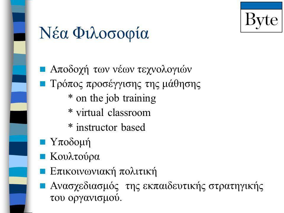 Νέα Φιλοσοφία  Αποδοχή των νέων τεχνολογιών  Τρόπος προσέγγισης της μάθησης * on the job training * virtual classroom * instructor based  Υποδομή 