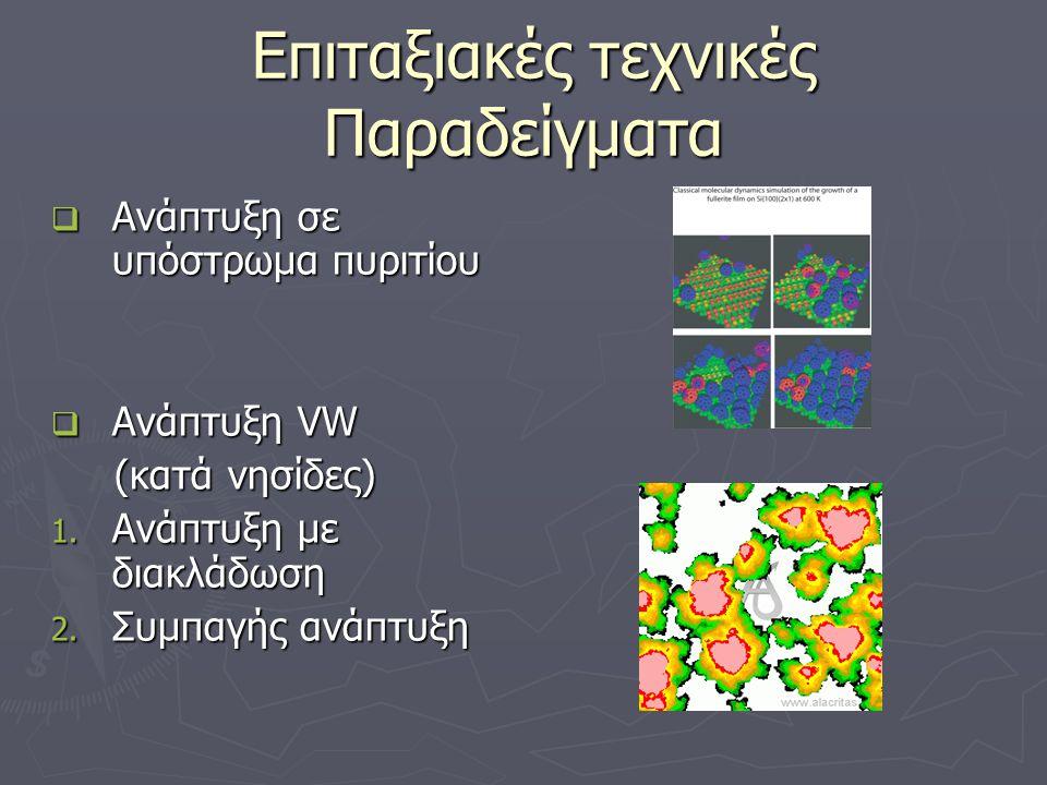 Επιταξιακές τεχνικές Παραδείγματα Επιταξιακές τεχνικές Παραδείγματα  Ανάπτυξη σε υπόστρωμα πυριτίου  Ανάπτυξη VW (κατά νησίδες) (κατά νησίδες) 1. Αν