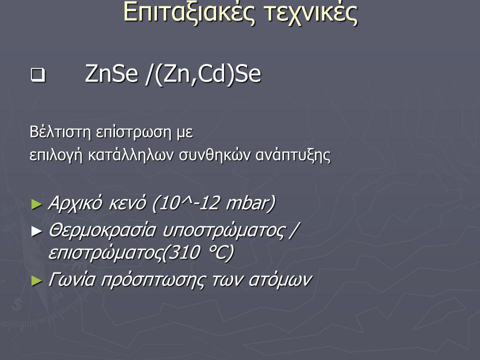 Επιταξιακές τεχνικές Επιταξιακές τεχνικές  ZnSe /(Zn,Cd)Se Βέλτιστη επίστρωση με επιλογή κατάλληλων συνθηκών ανάπτυξης ► Αρχικό κενό (10^-12 mbar) ►