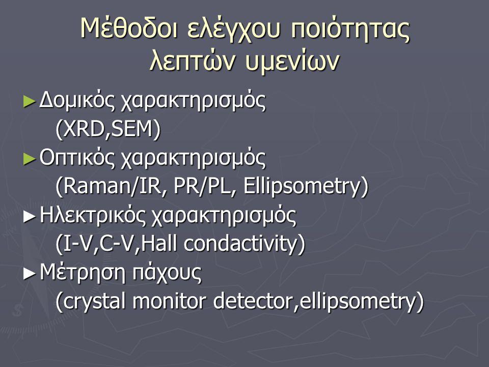 Μέθοδοι ελέγχου ποιότητας λεπτών υμενίων ► Δομικός χαρακτηρισμός (ΧRD,SEM) (ΧRD,SEM) ► Οπτικός χαρακτηρισμός (Raman/IR, PR/PL, Ellipsometry) (Raman/IR