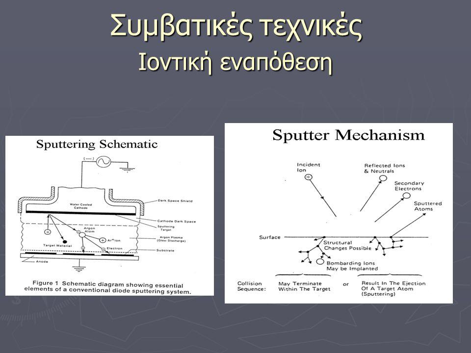 Βιβλιογραφία ► Handbook of deposition technologies for films and coatings(Rointan F.
