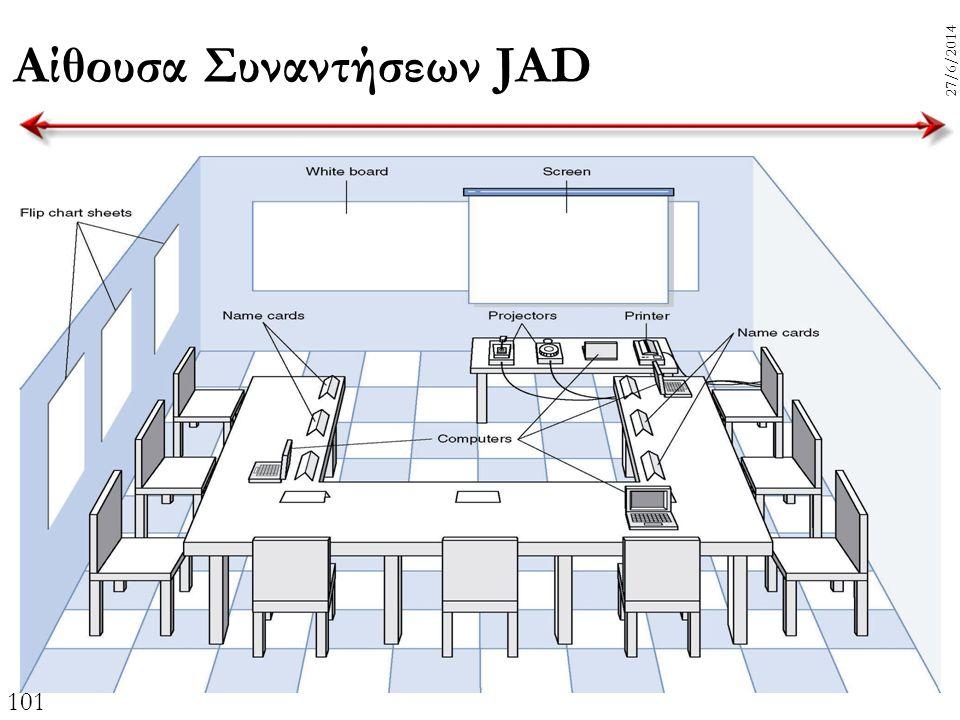 101 27/6/2014 Αίθουσα Συναντήσεων JAD