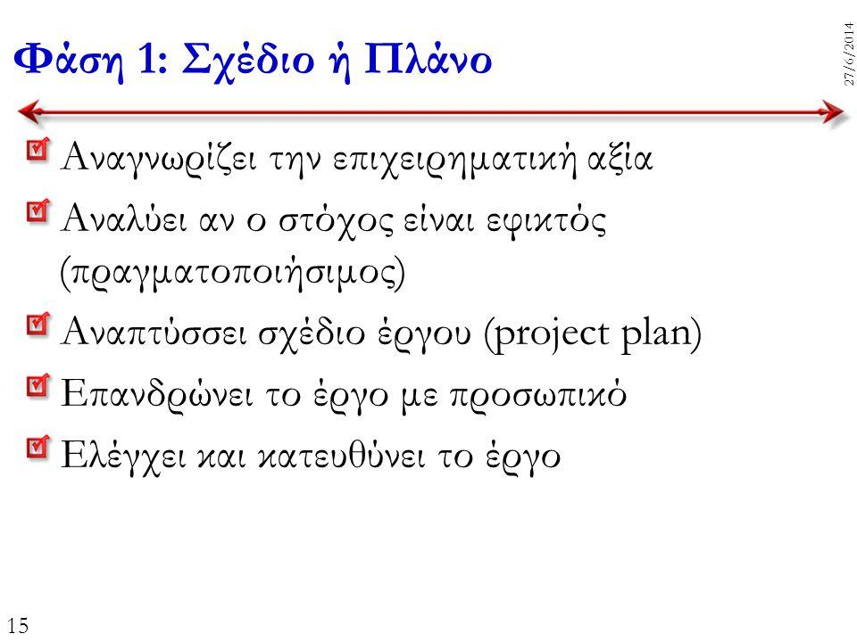15 27/6/2014 Φάση 1: Σχέδιο ή Πλάνο Αναγνωρίζει την επιχειρηματική αξία Αναλύει αν ο στόχος είναι εφικτός (πραγματοποιήσιμος) Αναπτύσσει σχέδιο έργου