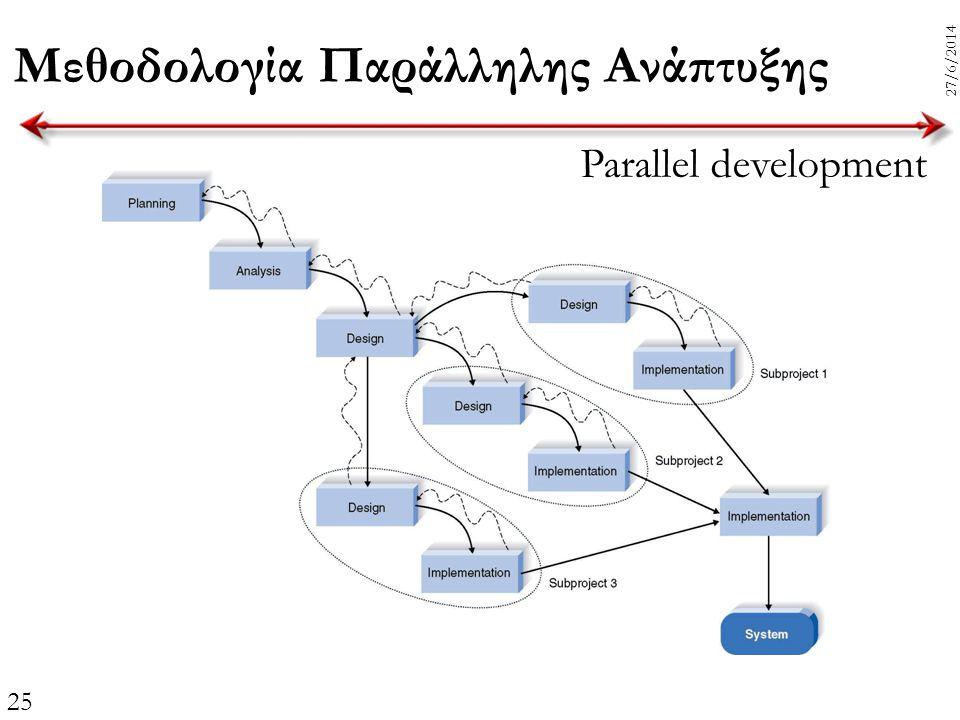 25 27/6/2014 Μεθοδολογία Παράλληλης Ανάπτυξης Parallel development