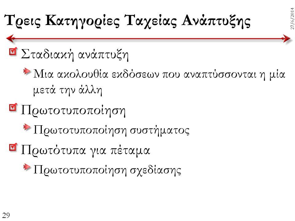 29 27/6/2014 Τρεις Κατηγορίες Ταχείας Ανάπτυξης Σταδιακή ανάπτυξη Μια ακολουθία εκδόσεων που αναπτύσσονται η μία μετά την άλλη Πρωτοτυποποίηση Πρωτοτυ