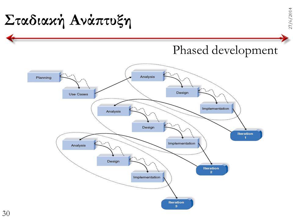 30 27/6/2014 Σταδιακή Ανάπτυξη Insert Figure 1-4 here Phased development