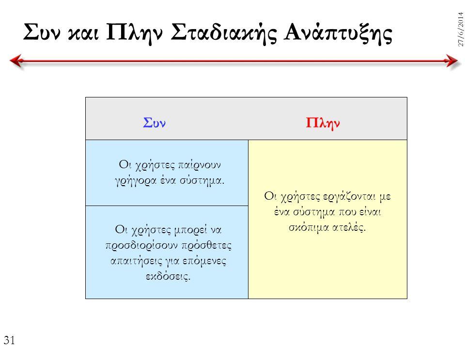 31 27/6/2014 Συν και Πλην Σταδιακής Ανάπτυξης ΣυνΠλην Οι χρήστες παίρνουν γρήγορα ένα σύστημα. Οι χρήστες μπορεί να προσδιορίσουν πρόσθετες απαιτήσεις