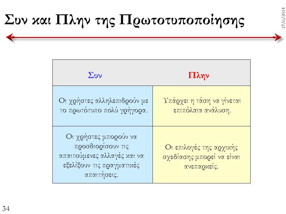34 27/6/2014 Συν και Πλην της Πρωτοτυποποίησης ΣυνΠλην Οι χρήστες αλληλεπιδρούν με το πρωτότυπο πολύ γρήγορα. Οι χρήστες μπορούν να προσδιορίσουν τις