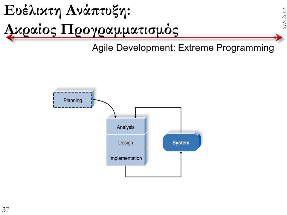 37 27/6/2014 Ευέλικτη Ανάπτυξη: Ακραίος Προγραμματισμός Agile Development: Extreme Programming
