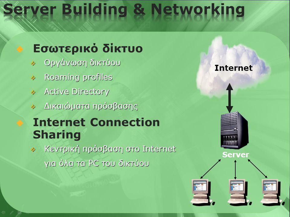   Clustering  File Server Cluster  Print Server Cluster  Mail Server Cluster  Hardware υλοποιήσεις  Software υλοποιήσεις με Veritas Storage Replicator