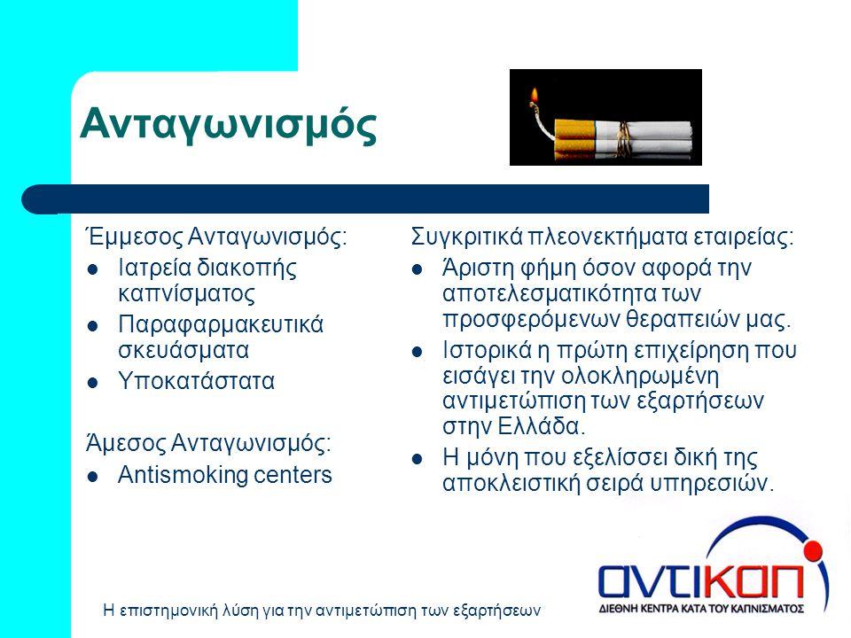Η επιστημονική λύση για την αντιμετώπιση των εξαρτήσεων Ανταγωνισμός Έμμεσος Ανταγωνισμός:  Ιατρεία διακοπής καπνίσματος  Παραφαρμακευτικά σκευάσματ