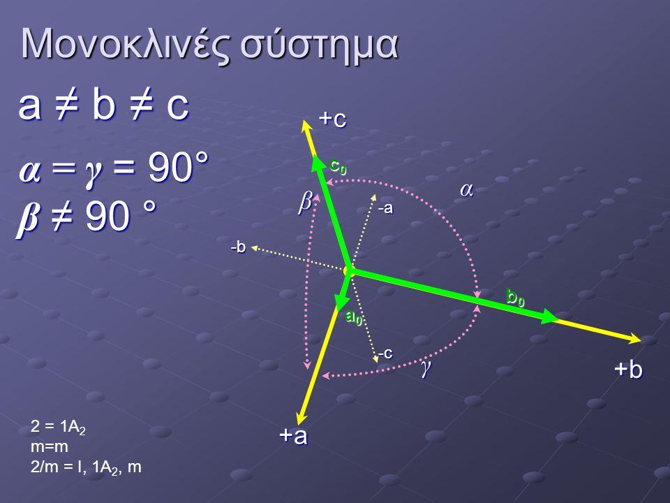 Μονοκλινές σύστημα a ≠ b ≠ c α = γ =90° α = γ = 90° β ≠ 90 ° 2 = 1Α 2 m=m 2/m = I, 1A 2, m -b -c -a +a +b+cα γ β b0b0b0b0 a0a0a0a0 c0c0c0c0