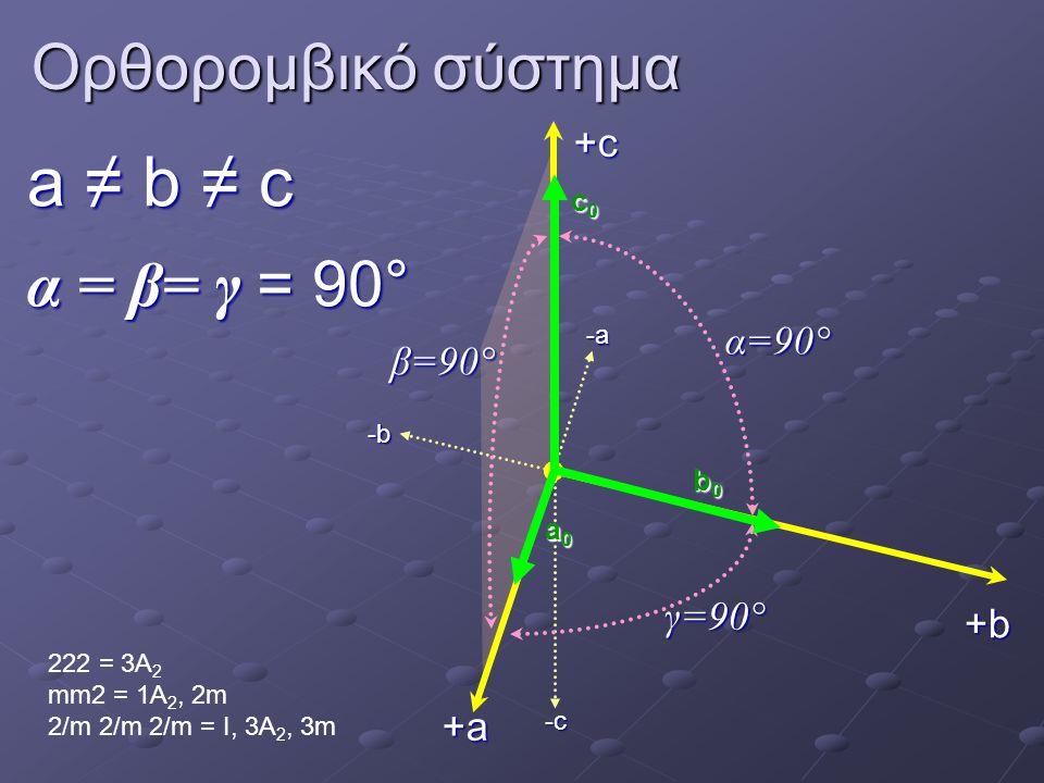 Ορθορομβικό σύστημα a ≠ b ≠ c α = β= γ =90° α = β= γ = 90° 222 = 3A 2 mm2 = 1A 2, 2m 2/m 2/m 2/m = I, 3A 2, 3m -b -c -a +a +b+c α=90° γ=90° β=90° c0c0c0c0 b0b0b0b0 a0a0a0a0